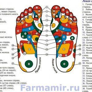 Массажёры для ног. Здоровье за 15 минут