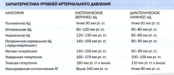 arterialnaya_gipertenziya-12