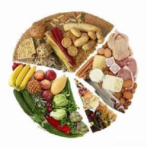 Предотвращение атеросклероза. Питание и диеты.