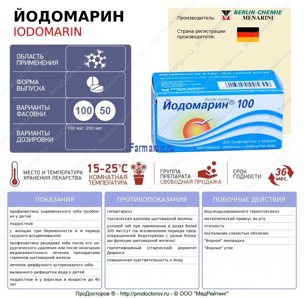 iodomarin-infographics-6769_p