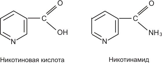 Витамин B3 ( РР, Никотиновая кислота (Acidum Nicotinicum) Ниацин)
