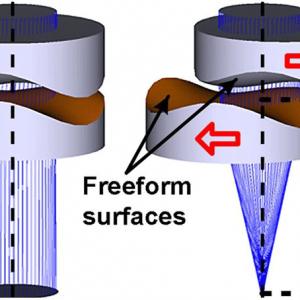 Новая оптическая технология увеличивает масштабирование и автофокус в эндоскопах