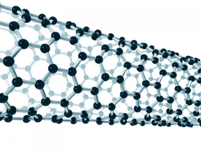 Наносенсоры из углеродных нанотрубочек