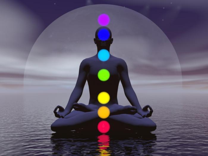 чакры йоги