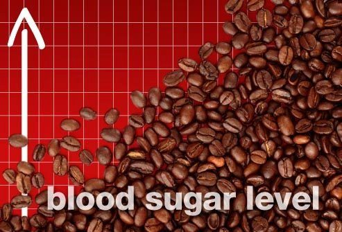 Подъем: Кофеин