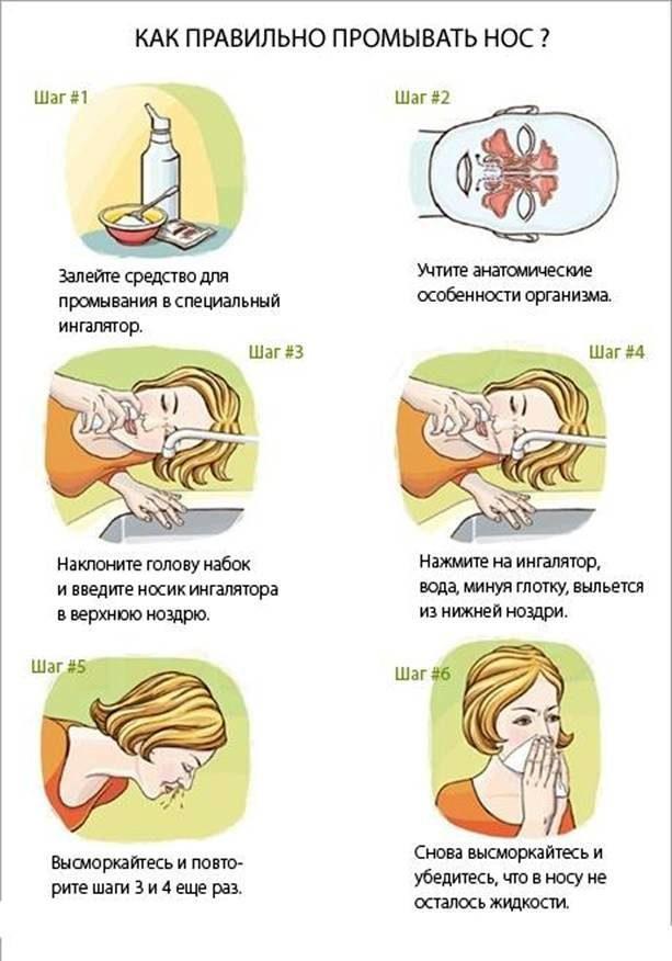 Как промывать нос в домашних условиях при гайморите шприцом