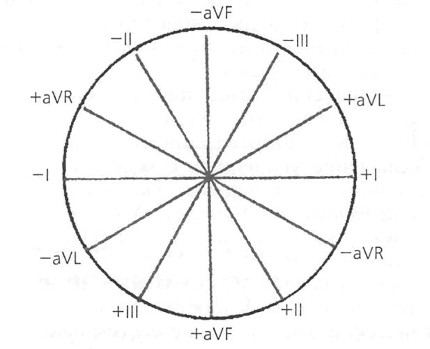 Шестиосевая система координат по Бейли