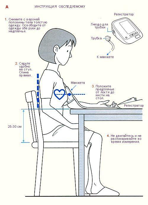 Правильное положение тела при измерении артериального давления