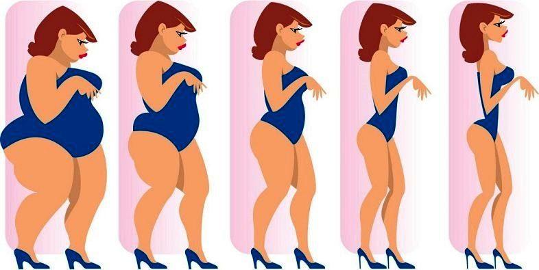 Personal Slim Теперь похудение проходит быстро и легко!