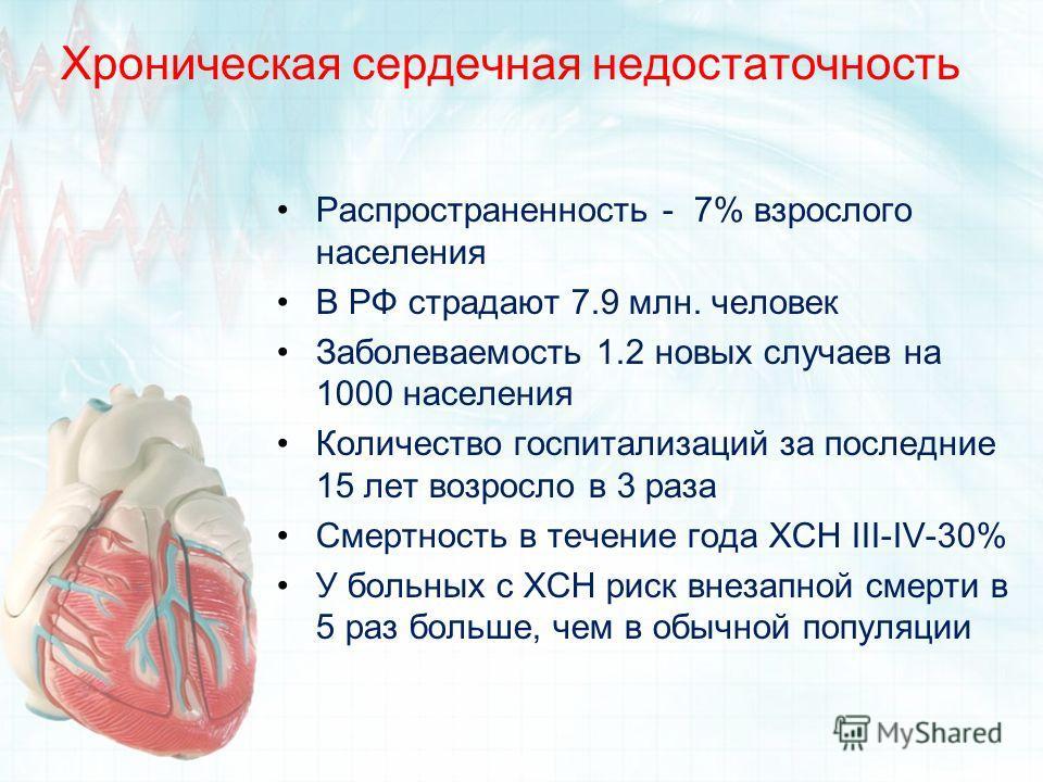 Люди с ХСН иногда даже не подозревают, что имеют проблемы с сердцем