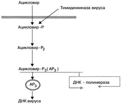 Формула активного компонента и его действие