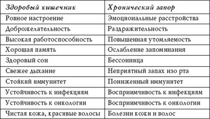 Препарат Лакстуан