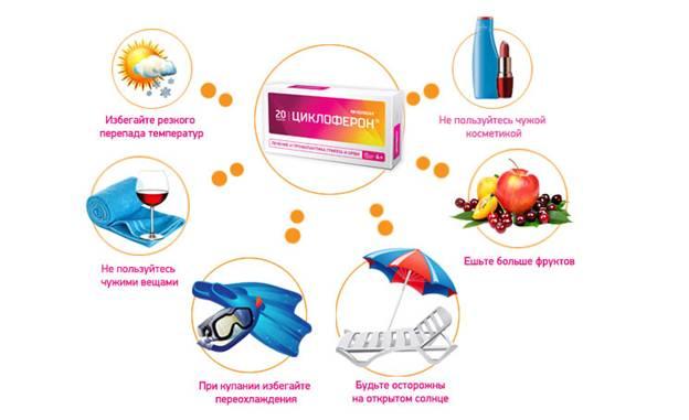 Прием препаратов и меры безопасности уберегут от рецидивов