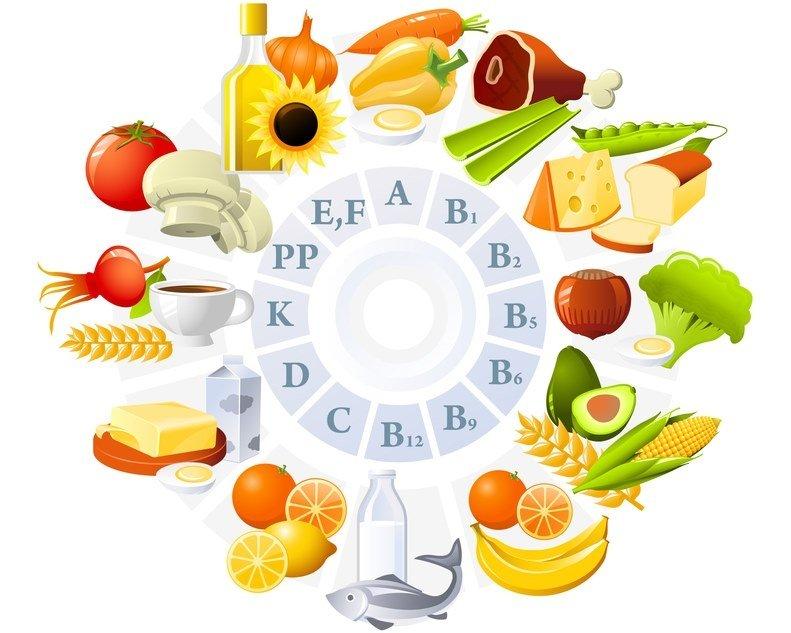 Правила питания для гипертоника