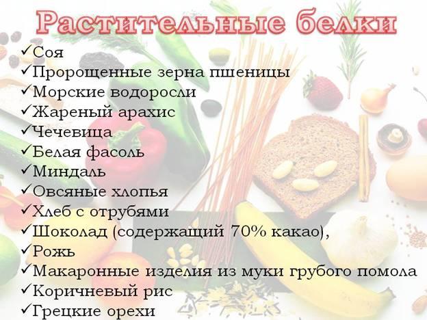Растительная пища, богатая белками