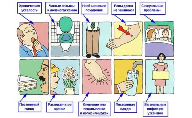 Симптомы латентного диабета