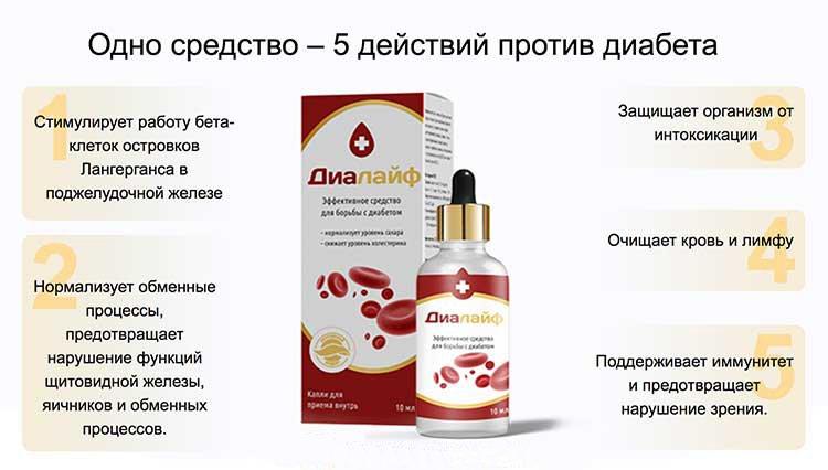 Повышенный сахар в крови у женщин: симптомы, признаки, лечение