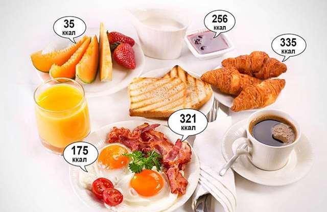 сколько калорий в день сбросить