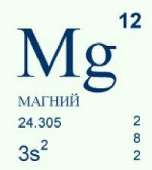 магний свойства