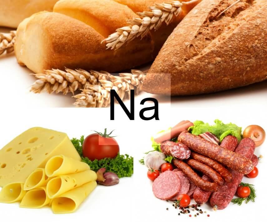продукты содержащие натрий