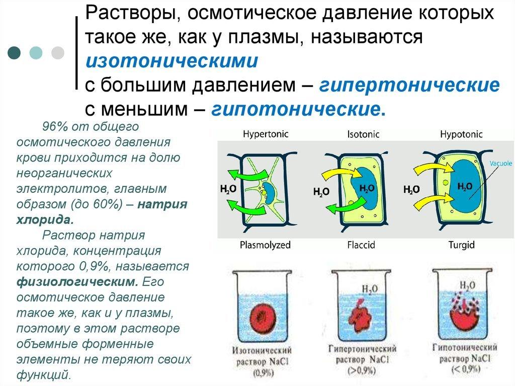 синтетические аналоги натрия