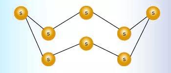 молекулярная структурв серы