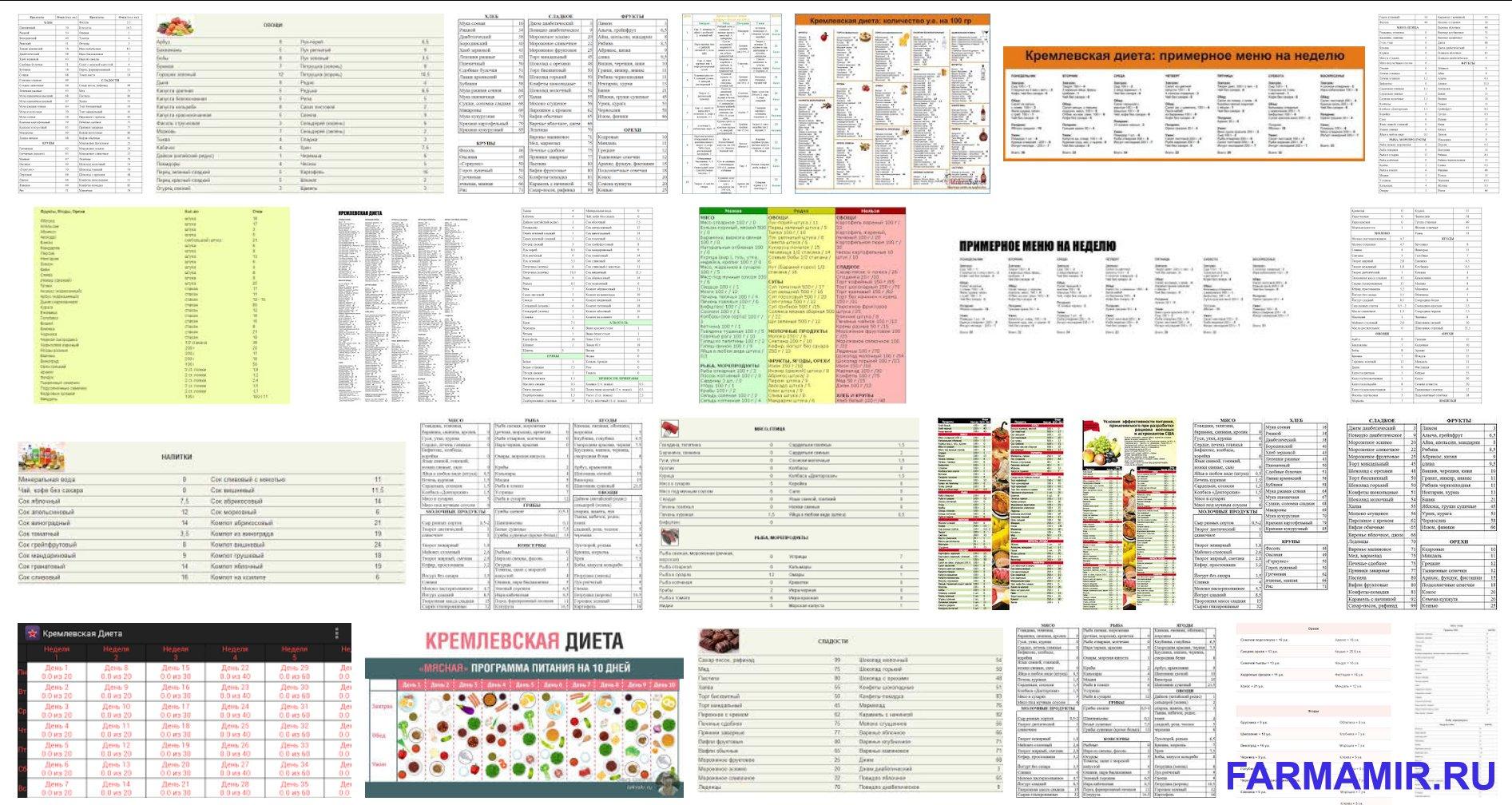таблица кремлевской диеты