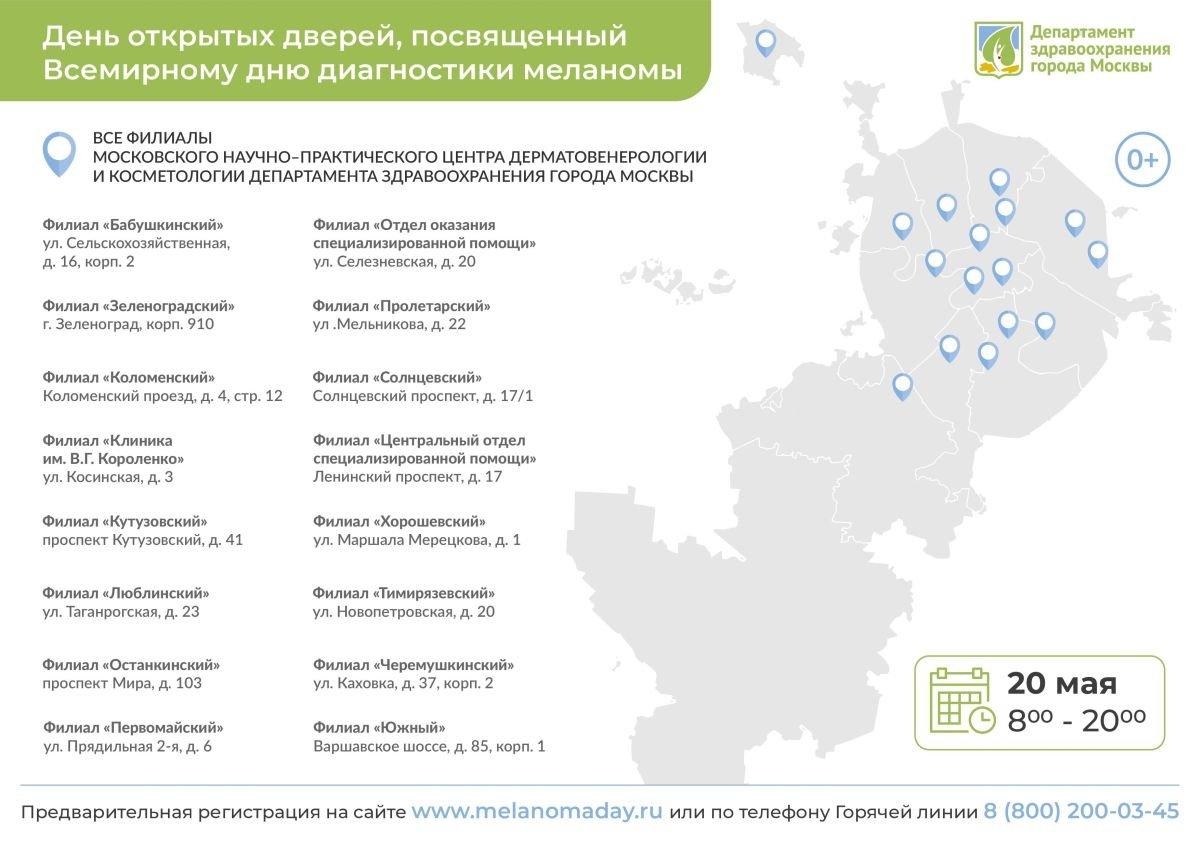 Московские дерматологи приглашают на день диагностики меланомы