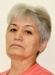 врач Серазутдинова Замира Хазраткуловна