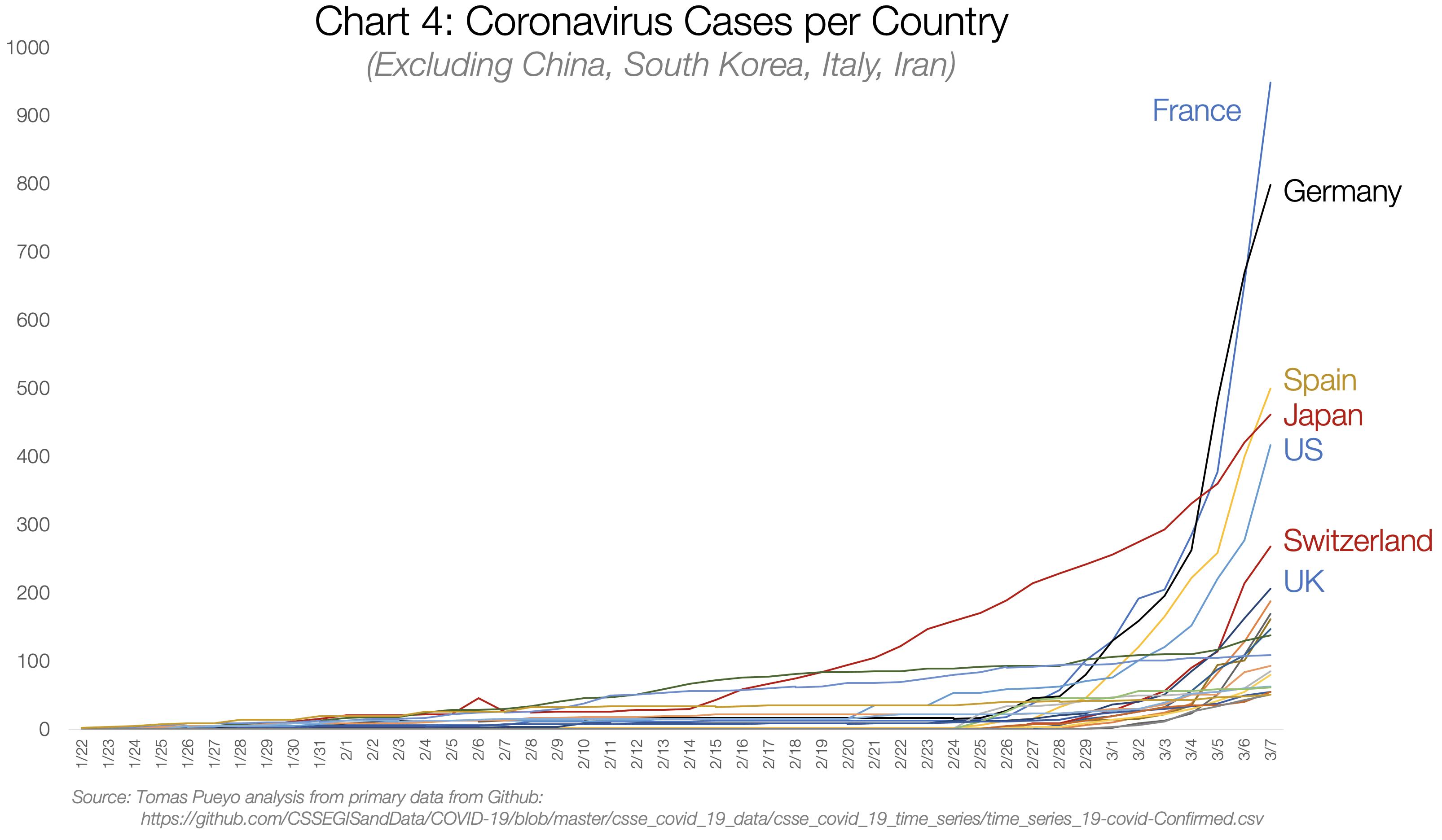 коронавирус в странах азии