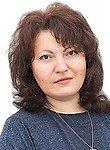 Агамамедова Ирина Николаевна Психиатр, Психотерапевт, Психолог