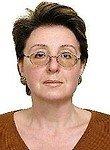 Енгибарян Марина Константиновна Терапевт