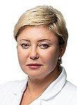 Рябцева Ольга Юрьевна Диабетолог, Эндокринолог