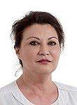 Мельник Ирина Вячеславовна