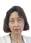 Васютина Екатерина Ивановна Аритмолог, Врач функциональной диагностики, Кардиолог