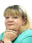 Голицына Ирина Вячеславовна УЗИ-специалист