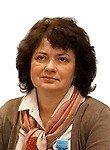 Маркова Елена Юрьевна Окулист (офтальмолог)