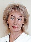 Ершова Ирина Сергеевна УЗИ-специалист