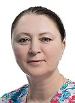 Левкович Инна Эдуардовна