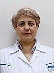 Бадалян Анаит Гургеновна Эндокринолог