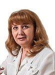 Сюмакова Светлана Сергеевна УЗИ-специалист, Гинеколог