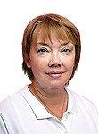 Лузенина Татьяна Николаевна УЗИ-специалист, Гинеколог, Акушер