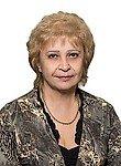 Гюльмалиева Людмила Александровна
