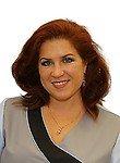 Шумская Виктория Юрьевна Стоматолог