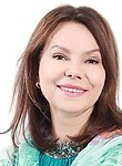 Комарова Светлана Владимировна Психолог