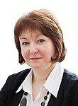 Шемякина Ольга Ивановна Психолог