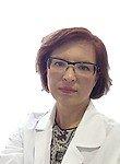 Лимонт Янина Станиславовна Психотерапевт, Психолог