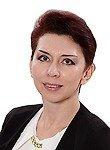 Архангельская Наталия Владимировна Психолог