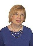 Лебединская Татьяна Александровна Психолог