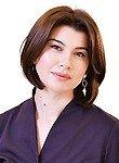 Дышекова Мадина Хамидбиевна
